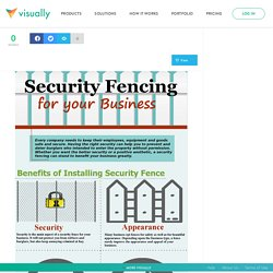Why Your Business Needs to Install Security Fencing?