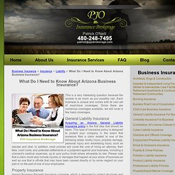 Need to Know About AZ Business Insurance