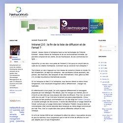 Network Vincent BARBEROT ®: Intranet 2.0 : la fin de la liste de