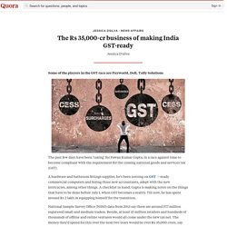 The Rs 35,000-cr business of making India GST-ready - Quora