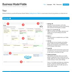 Business Model Fiddle - Tour