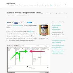 Business modèle - Proposition de valeur