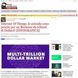 IoT: le aziende sono pronte per un Business da trilioni di Dollari? [INFOGRAFICA]