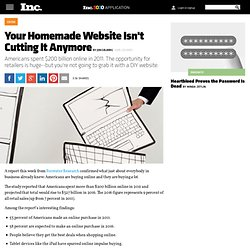 Small Business Website Design: Ditch the Templates