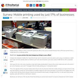 Survey: Mobile printing used by just 17% of businesses