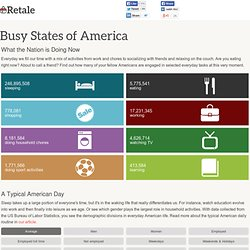 Busy States of America
