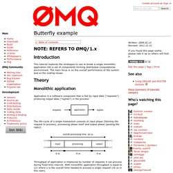 Butterfly example