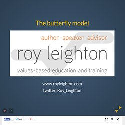 The Butterfly Model by Roy Leighton FRSA by Roy Leighton