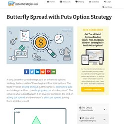 Butterfly Spread with Puts Option Strategy