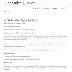 Mechanical Lumber