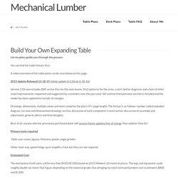 Mechanical Lumber