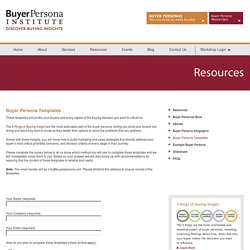 Buyer Persona Templates