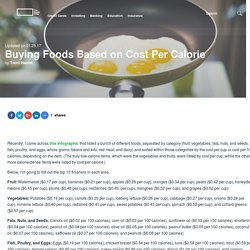 Buying Foods Based on Cost Per Calorie