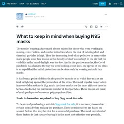What to keep in mind when buying N95 masks: jacobhall — LiveJournal