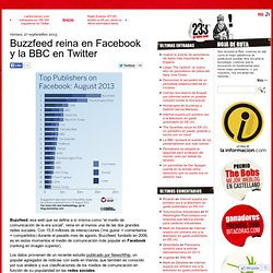 Buzzfeed reina en Facebook y la BBC en Twitter