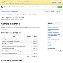 360 Degree Camera Guide · buzzfeed-openlab/big-picture Wiki