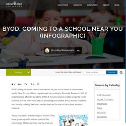 BYOD: Coming to a School Near You (Infographic)