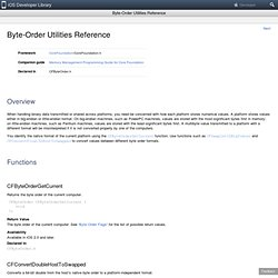 iPhone Dev Center: Byte-Order Utilities Reference