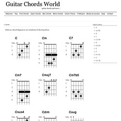 C chords – Guitar Chords World