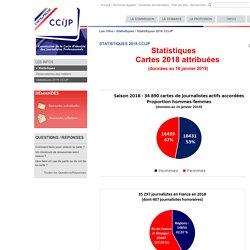 C.C.i.J.P. : Statistiques 2018 CCIJP