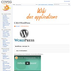 C.M.S WordPress