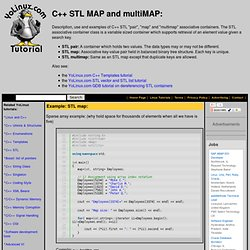 C++: STL Map and MultiMap