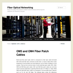 OM3 and OM4 Fiber Patch Cables