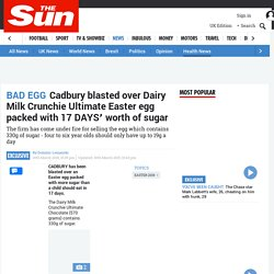 Cadbury blasted over Dairy Milk Crunchie Ultimate Easter egg packed with 17 DAYS' worth of sugar