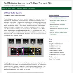 CAGED Guitar System: How To Make The Most Of It