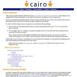 Cairo Tutorial