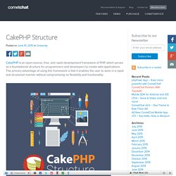 CakePHP Structure - Blog
