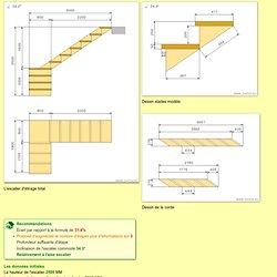 Calcul de l'échelle de rotation