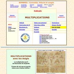 calcul mental, multiplication avec les doigts