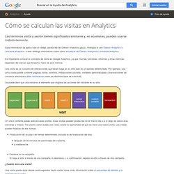 Cómo se calculan las visitas en Analytics - Ayuda de Analytics