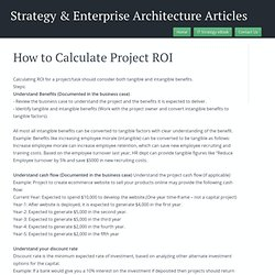 Calculate Project ROI using NPV, IRR and Packback period