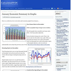 January Economic Summary in Graphs