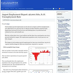 August Employment Report: 96,000 Jobs, 8.1% Unemployment Rate