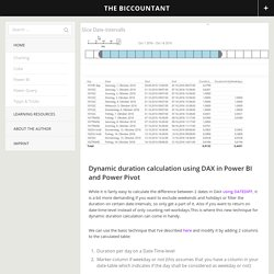 Dynamic duration calculation using DAX in Power BI and Power Pivot – The BIccountant