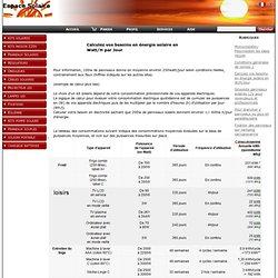 Calculez vos besoins en énergie solaire en W/H/Jour www.panneausolaire12v.fr