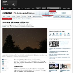 Meteor shower calendar - Technology & Science