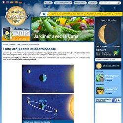 Calendrier Lunaire : Effet de la lune pour le jardin, l'agriculture, le bois, la lune et les cheveux, lune et culture