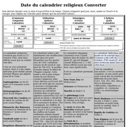 Date du calendrier religieux Converter