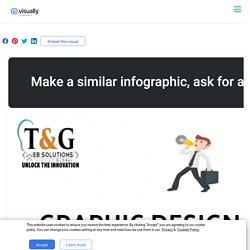 Web Design Calgary Experts - Top Graphic Design Company Calgary