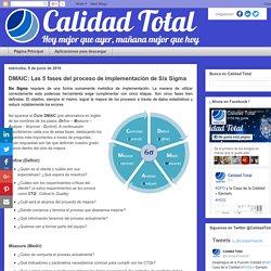 Calidad Total: DMAIC: Las 5 fases del proceso de implementación de Six Sigma