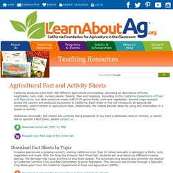 California Agriculture in the Classroom