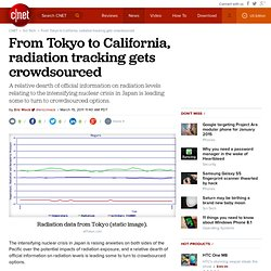 From Tokyo to California, radiation tracking gets crowdsourced
