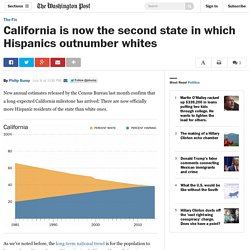 California is now the second state in which Hispanics outnumber whites