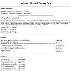 calories burnt during sex