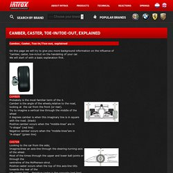 Camber, Caster, Toe-in/Toe-out, explained - Intrax Racing