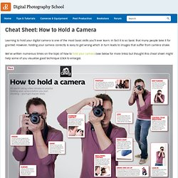 Cheat Sheet: How to Hold a Camera